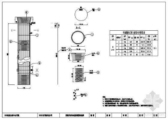 肋板式桥台桩基钢筋构造图