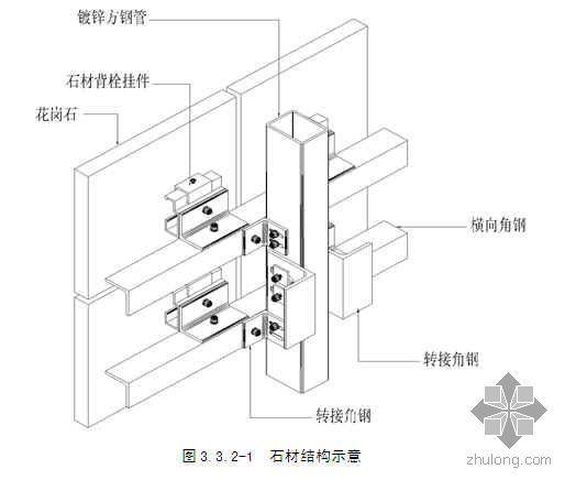 上海某大型车站幕墙工程施工组织设计(框架、点式、采光顶)