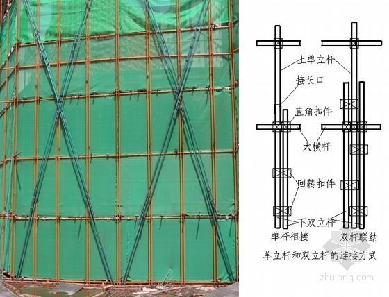 《扣件式钢管脚手架安全技术规范》JGJ130-2011规范解读
