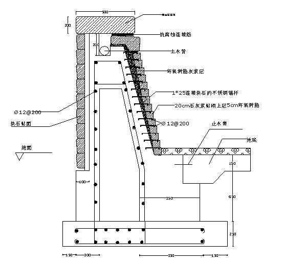 某叠水结构局部详图