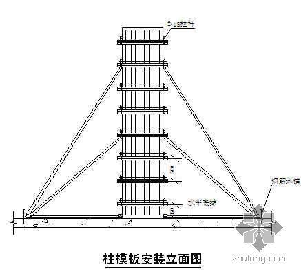 柱模板安装示意图(定型钢大模板)