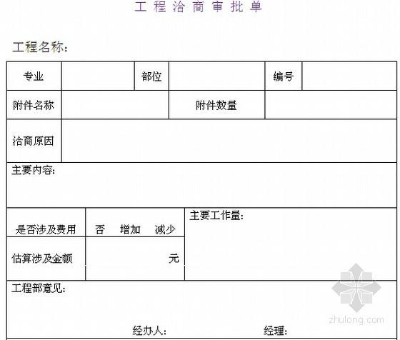 2015年知名房地产企业计划合约部管理制度(试行)