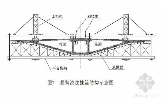 [辽宁]桥梁工程双塔斜拉桥施工组织设计(投标)
