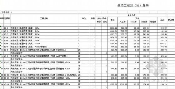石油化工安装工程预算定额及取费电子版(2007版)