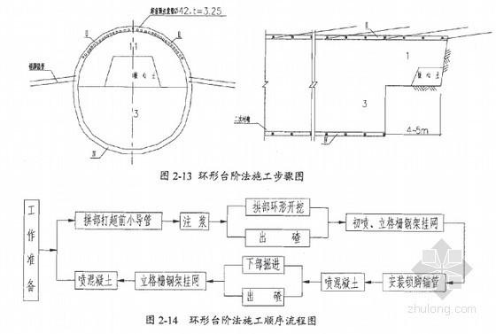 广东地铁施工关键技术研究71页(硕士 2013年)