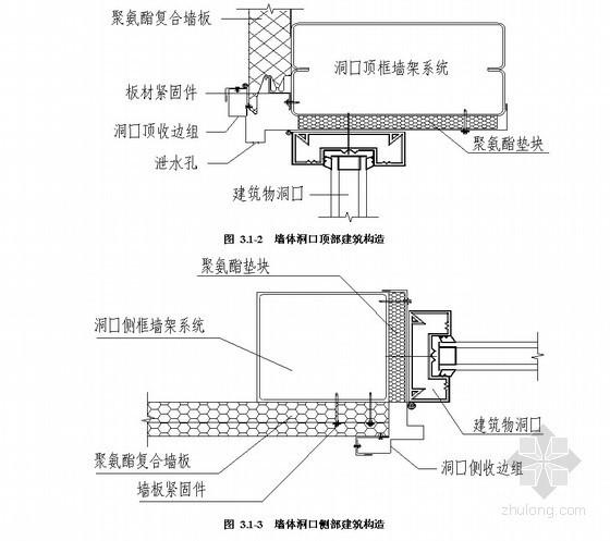 聚氨酯硬泡复合保温板钢结构保温工程施工工艺