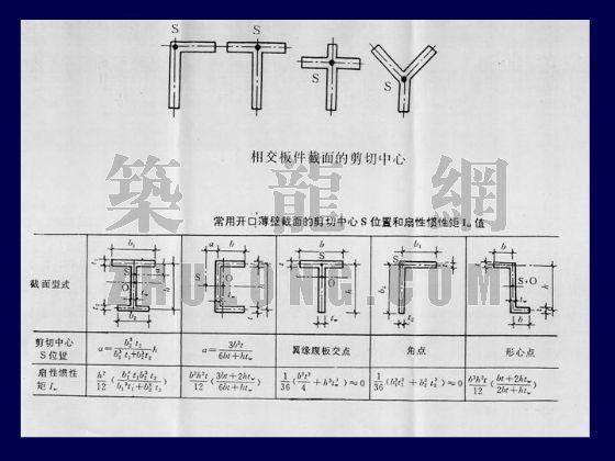 钢结构常见问题(本课件无语音)