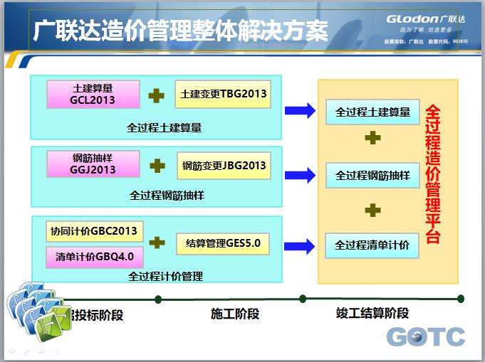 【广联达】GGJ2013钢筋算量基础培训教程_2
