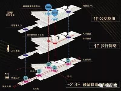 中国管廊建设2018上半年成绩发布