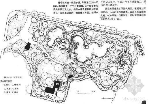 [纯干货]园林景观设计规范——园林人都该知道!_4