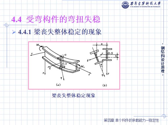 钢结构教程讲义PPT(共220页,详细)_6