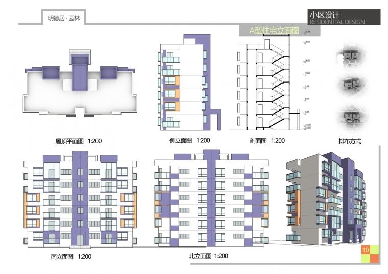 小区规划设计_12