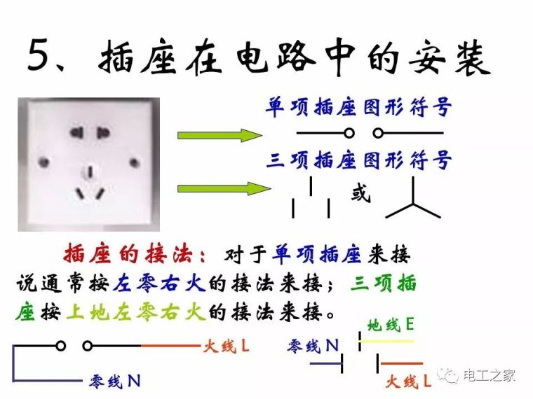 全彩图深度详解照明电路和家用线路_23