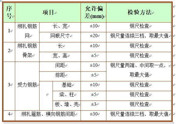 天然基础施工方案(全面)Word版(共13页)_1