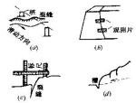 边坡监测与预报PPT版(共138页)