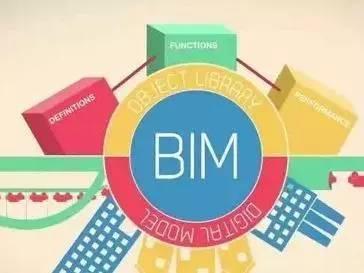 BIM技术对工期和成本的控制应用和问题