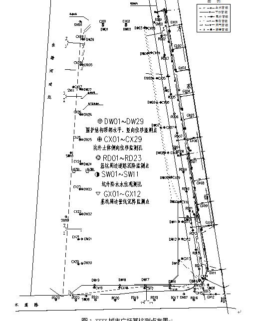 XXXX城市广场 基坑工程监测方案
