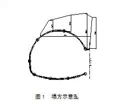 总结分析隧道工程塌方事故