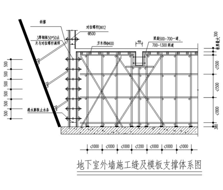 剪力墙结构住宅楼工程模板专项施工方案(32页)
