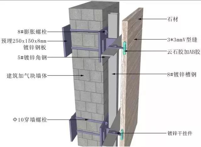 地面、吊顶、墙面工程三维节点做法施工工艺详解_42