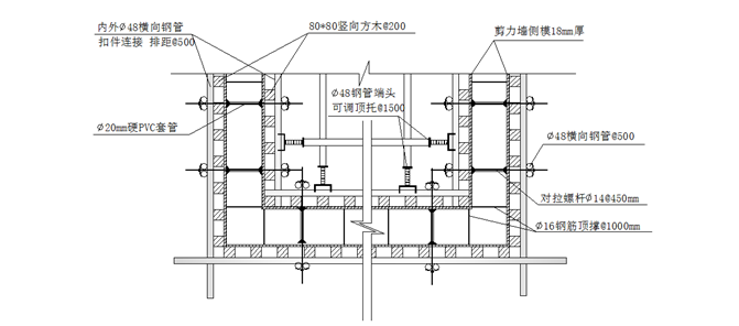 酒店工程框架-核心筒结构模板施工方案(94页,图文详细)