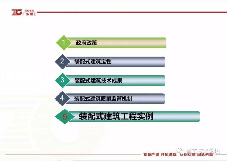 装配式建筑技术之②--国内应用现状PPT版_45