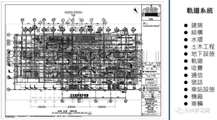 台湾捷运(高铁)土建工程设计阶段BIM应用