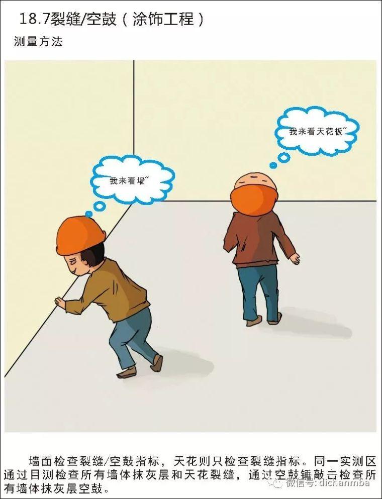 详解在建工程实测实量可视化体系(全套),完美!!!!_176