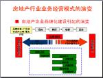 房地产企业工程管理常见问题及管控标准(123页,图文并茂)