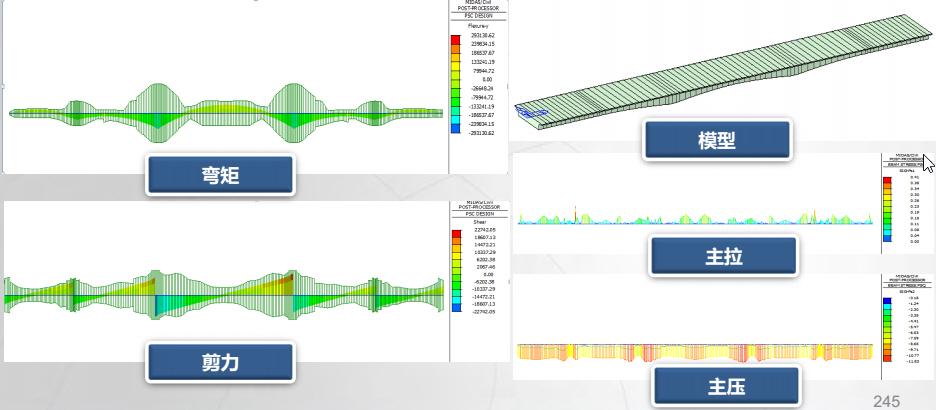 桥梁检测评估与养护_4