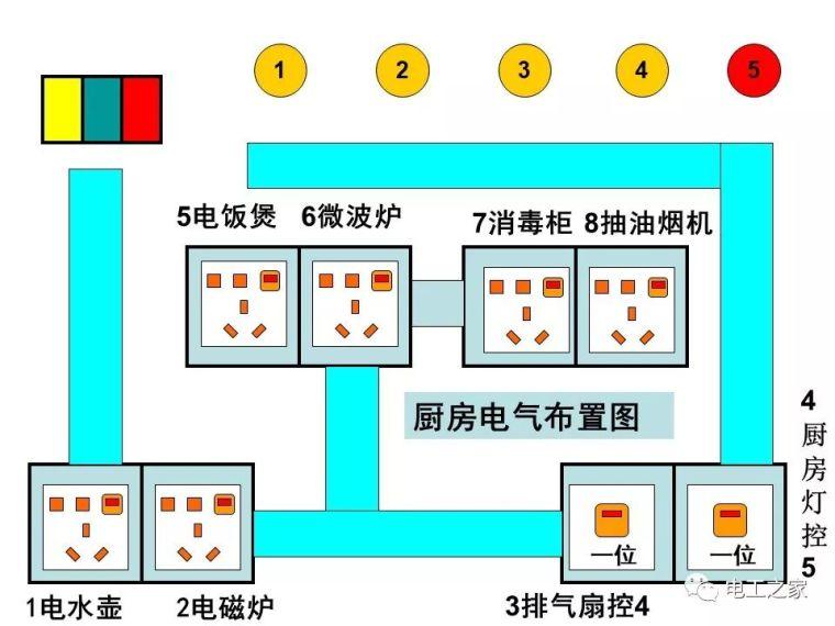 全彩图深度详解照明电路和家用线路_73