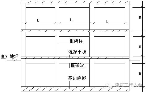 砌筑工程量计算规则_10