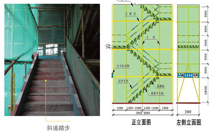 工程施工现场安全标准化图文展示256页_3