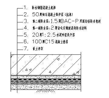 地下防水全过程施工工艺及节点做法详图
