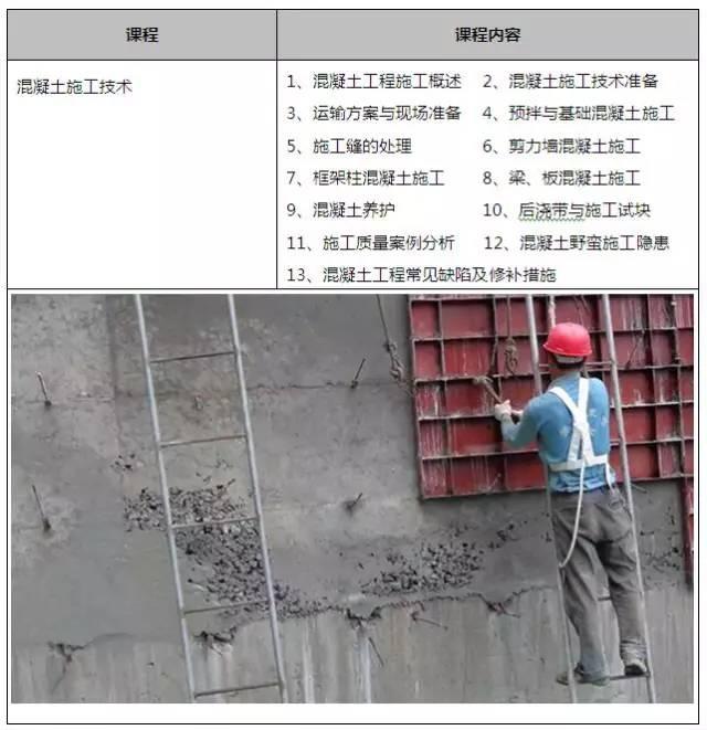 土建施工技术与质量验收全攻略,干货满满!_40