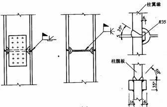 钢结构梁柱连接节点构造详解_17