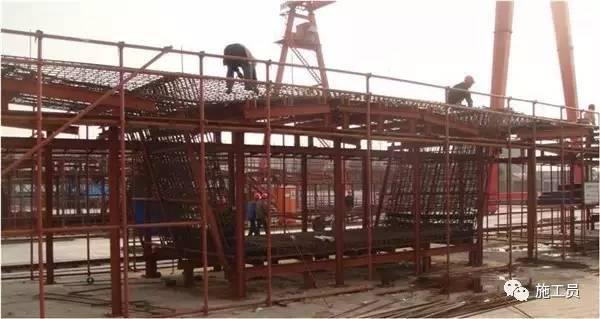 桥梁工程中节段箱梁预制施工要点(多图)