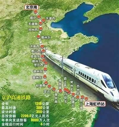 史上最贵的路你奔跑过几条:中国交通那些千亿体量的超级工程!