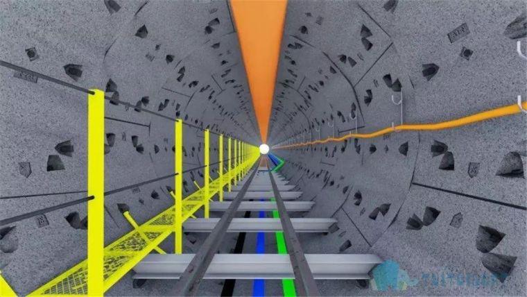 隧道工程三维设计技术中BIM的应用