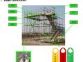 建筑工程现场安全文明施工标准手册(图文丰富)