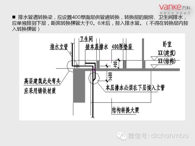 万科房地产施工图设计指导解读(含建筑、结构、地下人防等)_55