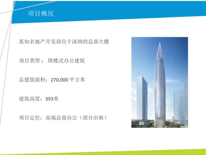 绿色超高层建筑案例分析
