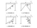 粘滞阻尼器不同连接方式的减震性能研究