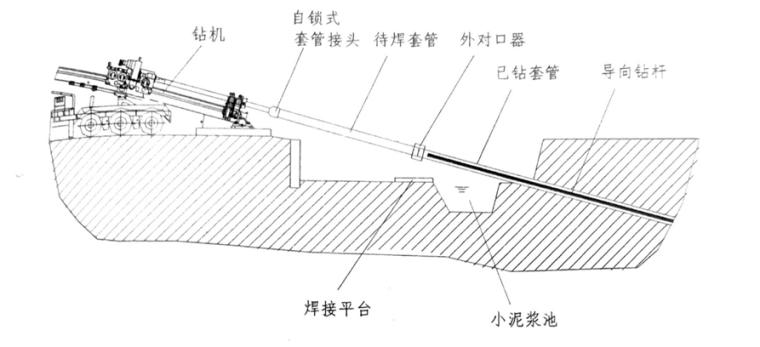 给水、污水管道穿越南水北调中线干线工程施工组织设计
