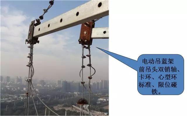 电动吊篮安装要求有哪些?搞工程的一定要懂……_16