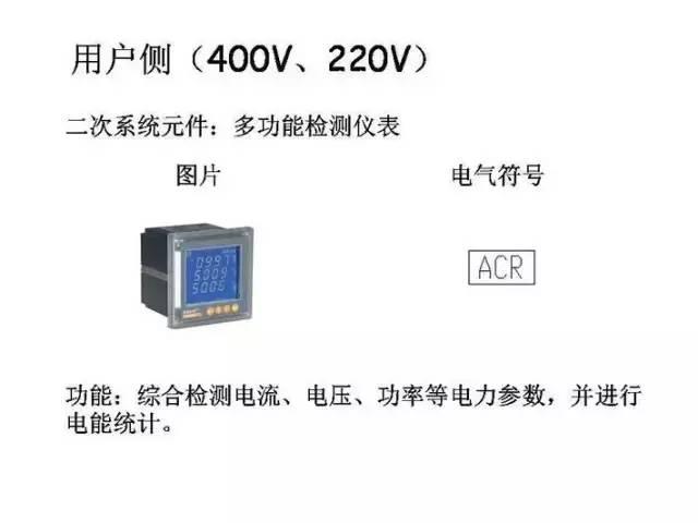 [详解]全面掌握低压配电系统全套电气元器件_42