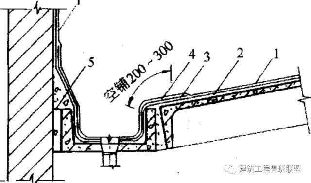 屋面工程如何创优?基于实例全面解析!_39