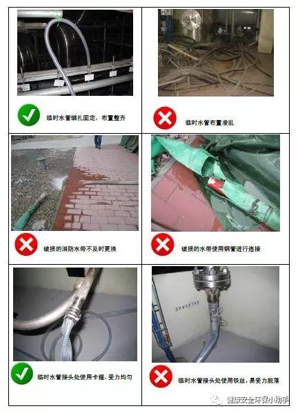 一整套工程现场安全标准图册:我给满分!_59