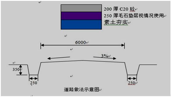 施工现场临时设施施工方案(附图多)