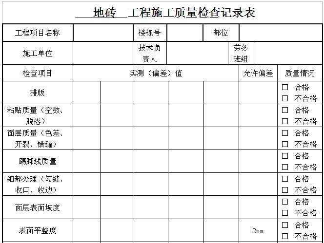 知名房地产公司工程管理表格(322页,表格丰富)_2